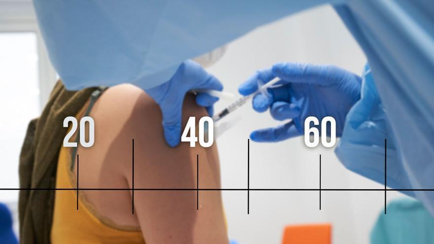 La vacunación, década a década