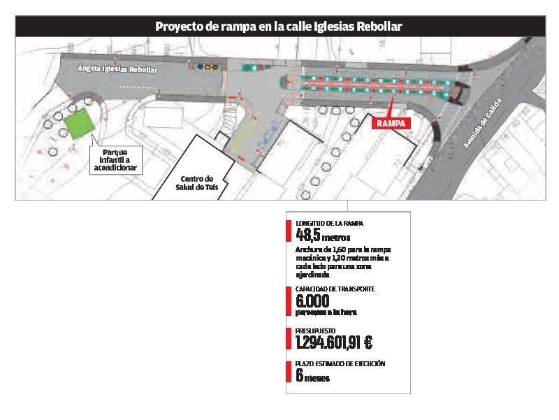 Una rampa de 50 metros salvará el desnivel de la calle para acceder al centro de salud de Teis
