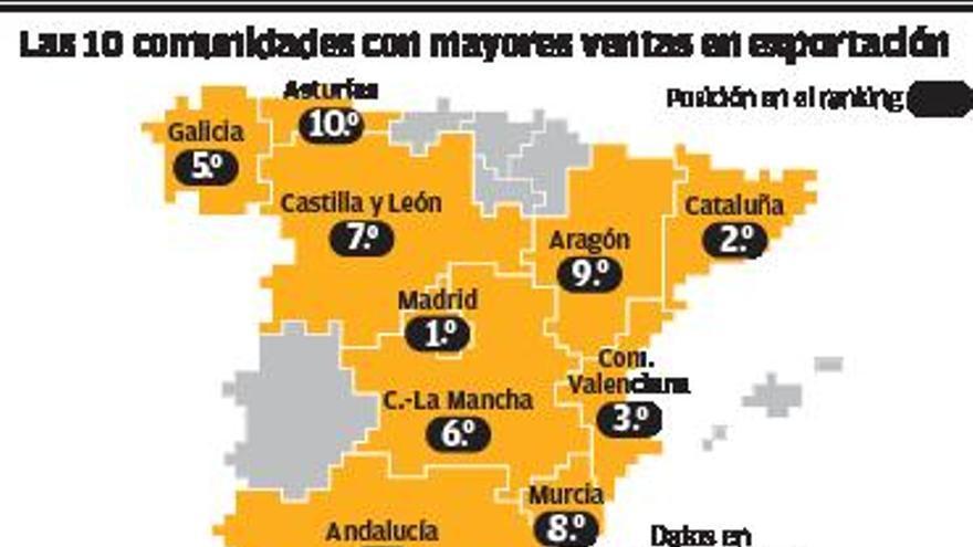 Unas 400 pymes gallegas venden al extranjero con Amazon más de diez millones al año