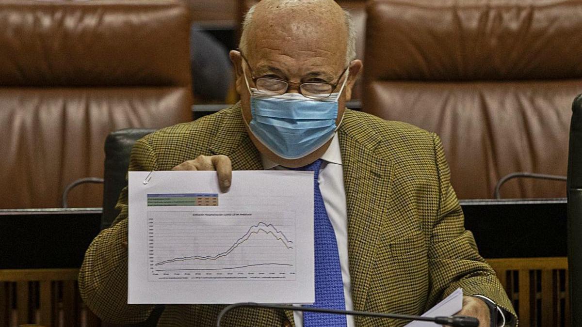El consejero de Salud y Familias, Jesús Aguirre, compareció ayer en el Parlamento.