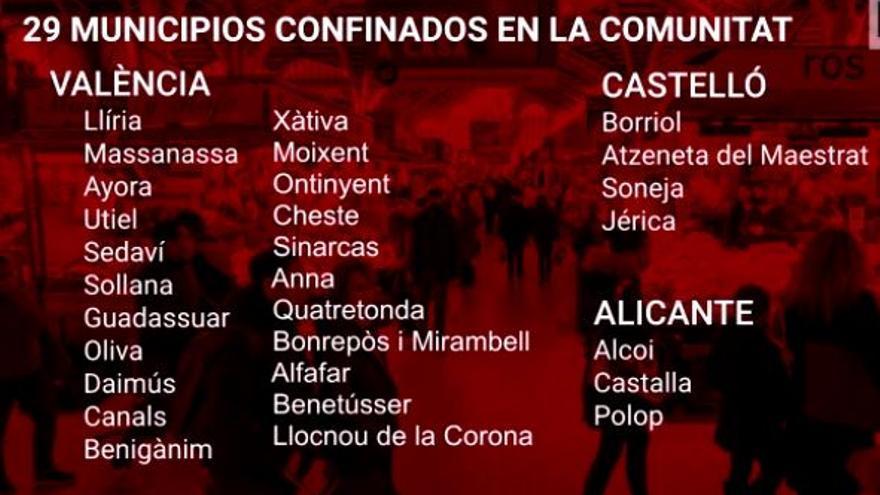 Resumen de las nuevas restricciones y municipios confinados en la Comunitat Valenciana