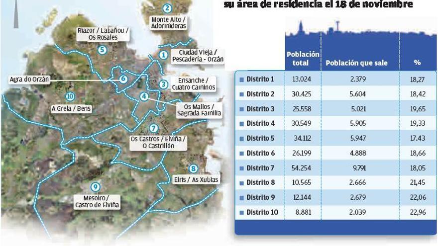 Las restricciones reducen la movilidad entre los distritos a los niveles de la desescalada de mayo