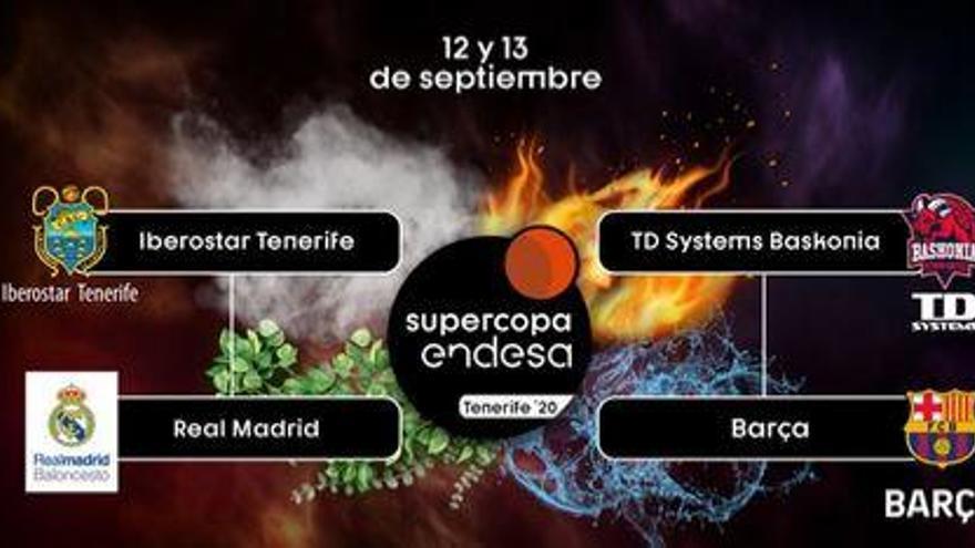 Barça y Baskonia abrirán la Supercopa Endesa 2020
