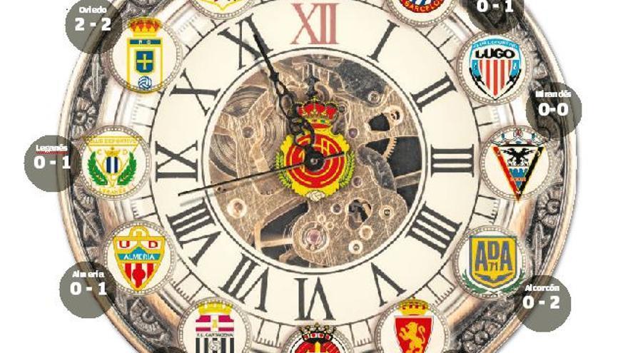 El reloj de Luis García
