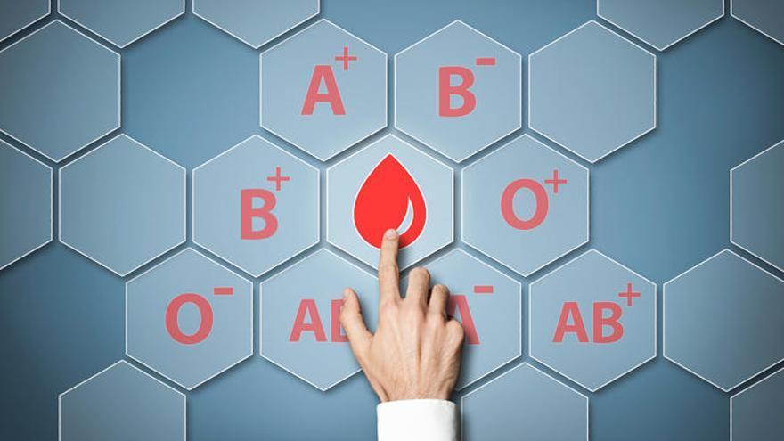 ¿Qué tipo de sangre tiene más riesgo de sufrir un infarto?