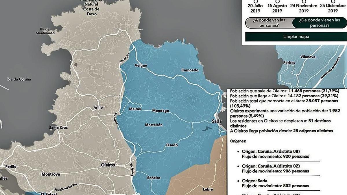Mapa interactivo del INE con los datos de desplazamientos en Oleiros durante la pandemia. |   // INE