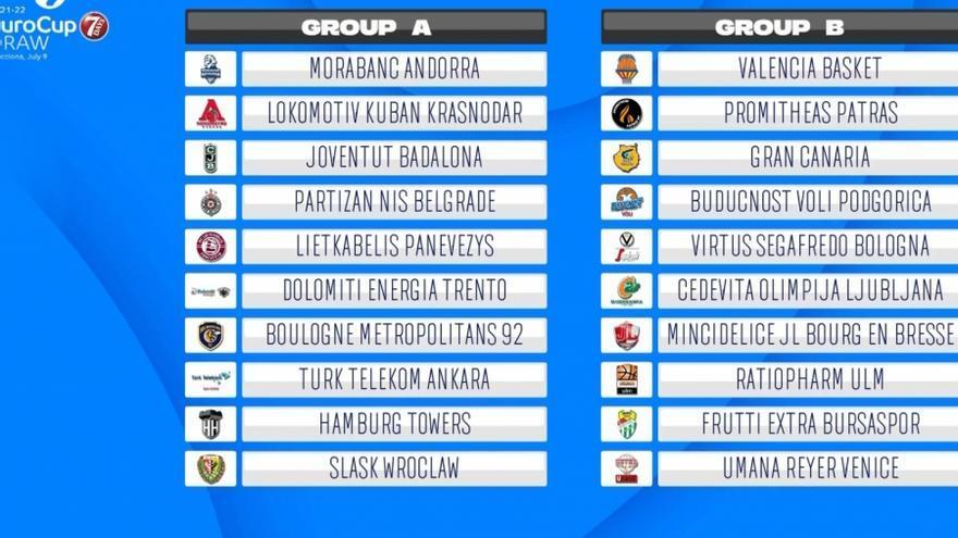 Todos los horarios del Valencia Basket en la nueva EuroCup