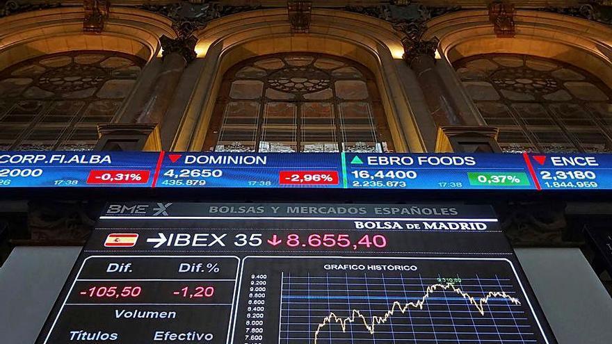 L'Ibex-35 descendeix un 1,2% per la caiguda de la borsa de Hong Kong