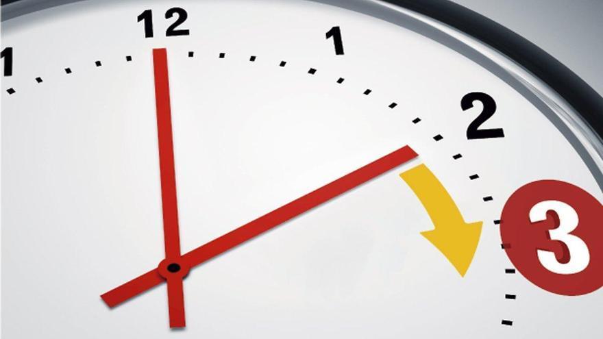 Cambio de hora: estrenamos el horario de verano
