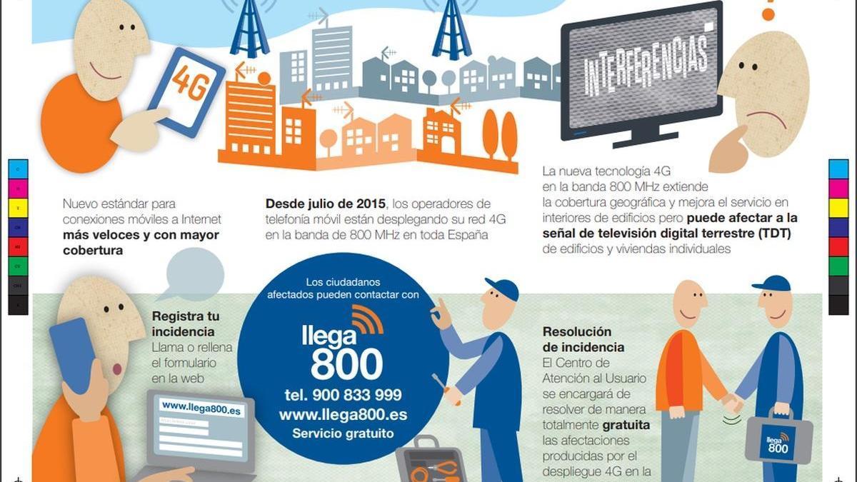 Nuevas antenas de 4G en diversas zonas del municipio