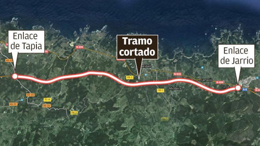 Un incendio forestal corta la Autovía del Cantábrico entre La Caridad y Jarrio durante tres horas