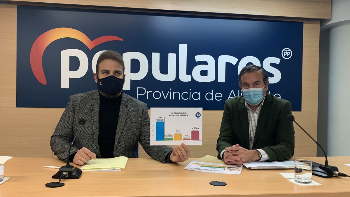 The provincial deputy of the PP, Adrián Ballester, holds a comparison of the Vega Renhace Plan, in the presence of the popular autonomous deputy, Fernando Pastor