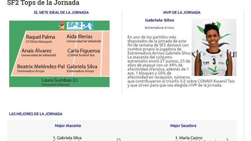Carla Figueroa, en el siete ideal