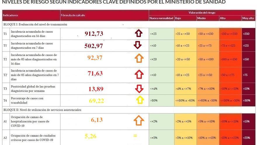 Ocho ingresados más por coronavirus en el hospital de Zamora en un solo día