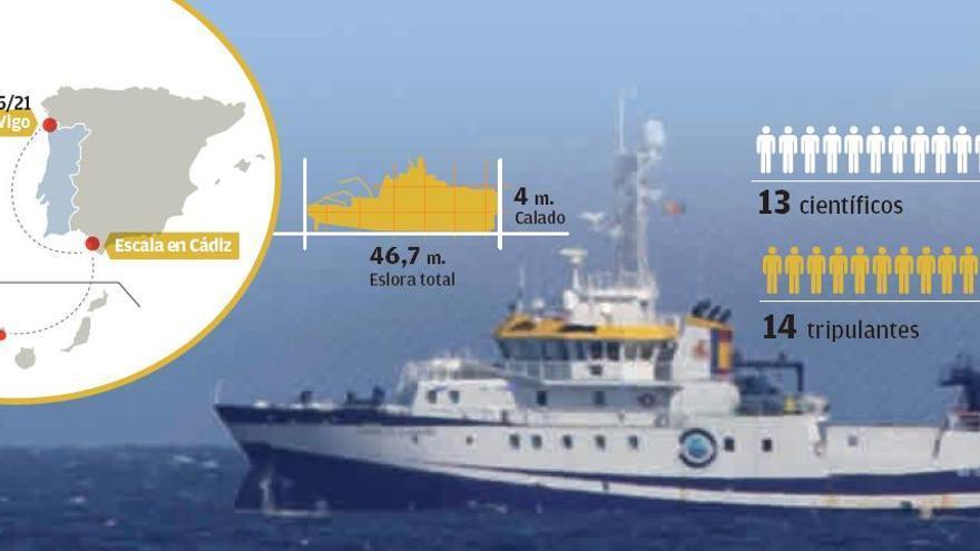 13 días de rastreo submarino