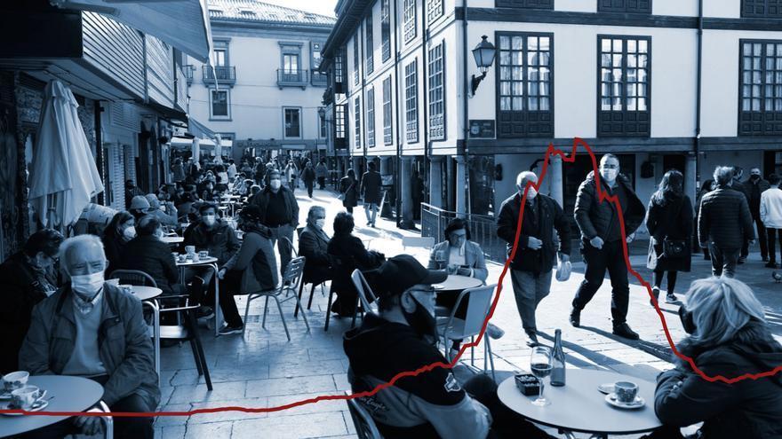 """""""Extrema preocupación"""" en Oviedo por el importante aumento de contagios entre jóvenes: detectados más de 60 casos en un día"""