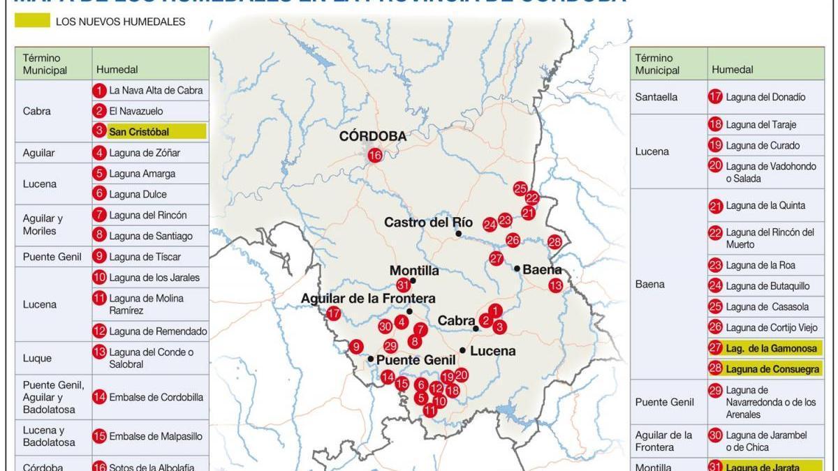 Las zonas húmedas de Córdoba, hogar de la vida