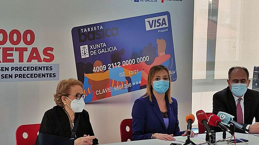 La crisis obliga a 40.000 gallegos a recurrir al bono de alimentos de Política Social