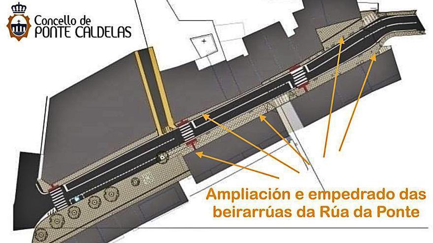 Ponte Caldelas licita la mejora de la movilidad peatonal en la Rúa da Ponte