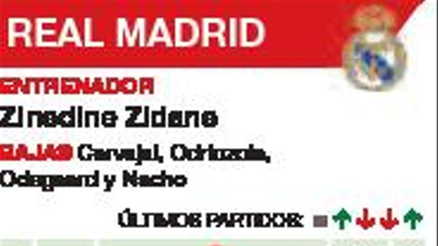 """Zidane:""""Yo he dicho cosas como lo que dijo Benzema"""""""