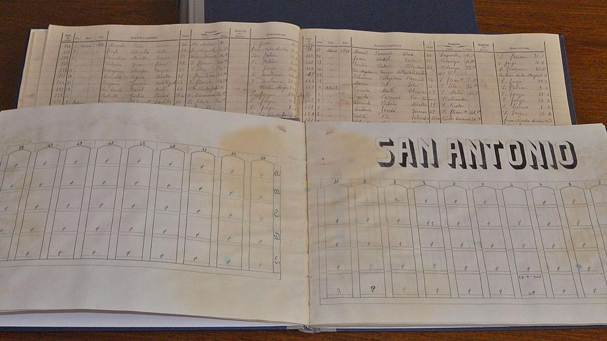 Dos de los libros de registro del cementerio de Alcoy que han sido digitalizados. | INFORMACIÓN