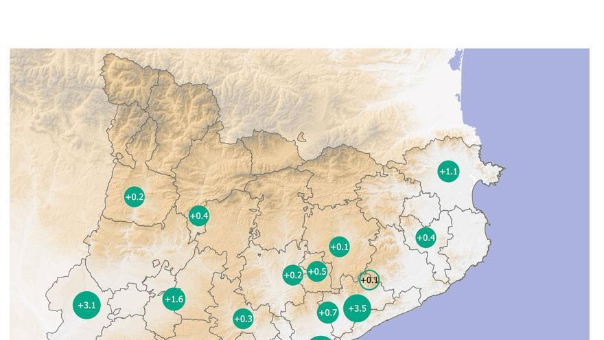 La temperatura mitjana anual a Catalunya ha augmentat 1,8 ºC des de mitjans de segle XX