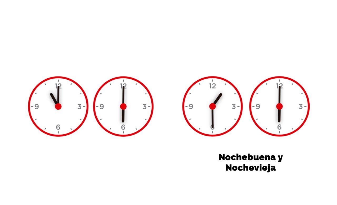 El toque de queda se mantiene entre las 23.00 y las 06.00 horas, de forma general. En Nochebuena y Nochevieja se pospone hasta las 01.30 horas