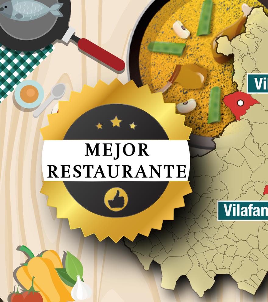 ¿Cuál es su restaurante preferido de Vilafamés?