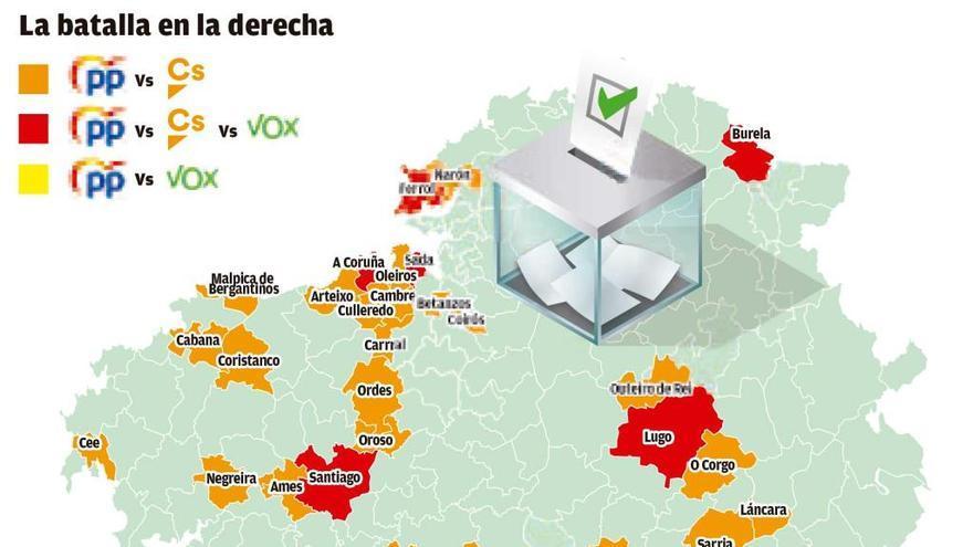 La batalla en la derecha regresa el 26-M: PP pugnará con C's o Vox en 72 concellos