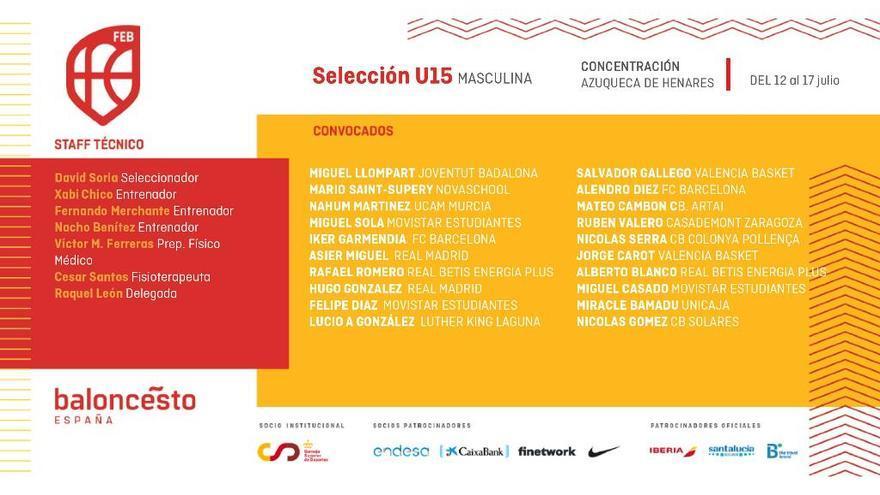 Dos canteranos de Valencia Basket en la selección española sub-15