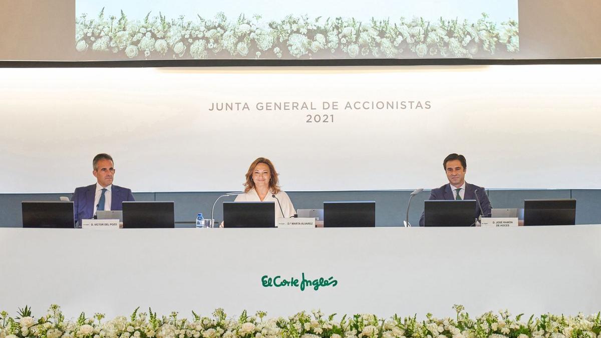 Junta general de accionistas del Corte Inglés