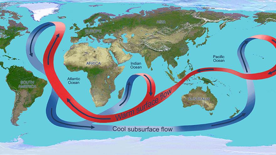 Confirman que la 'cinta transportadora' del Atlántico se está frenando