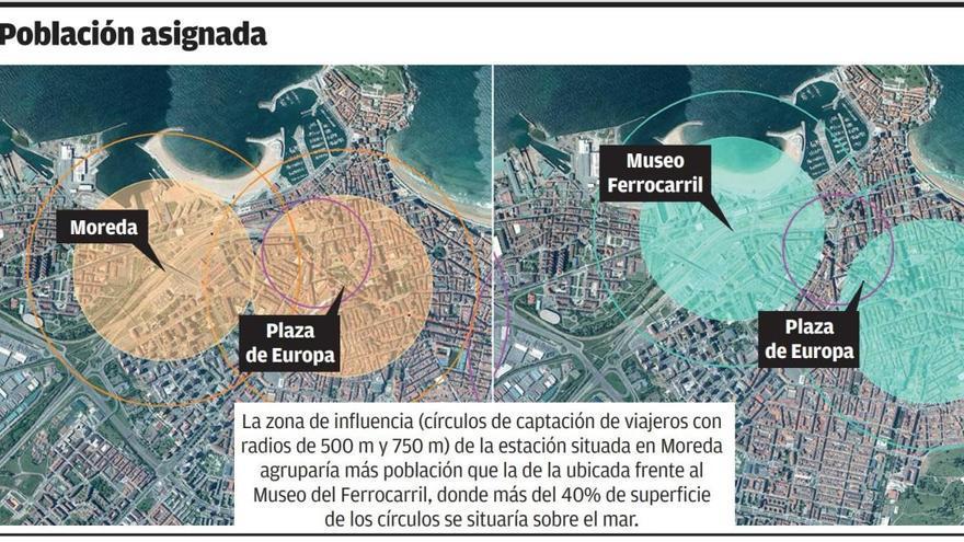 El proyecto de 2010 para Moreda se puede abaratar si se simplifica