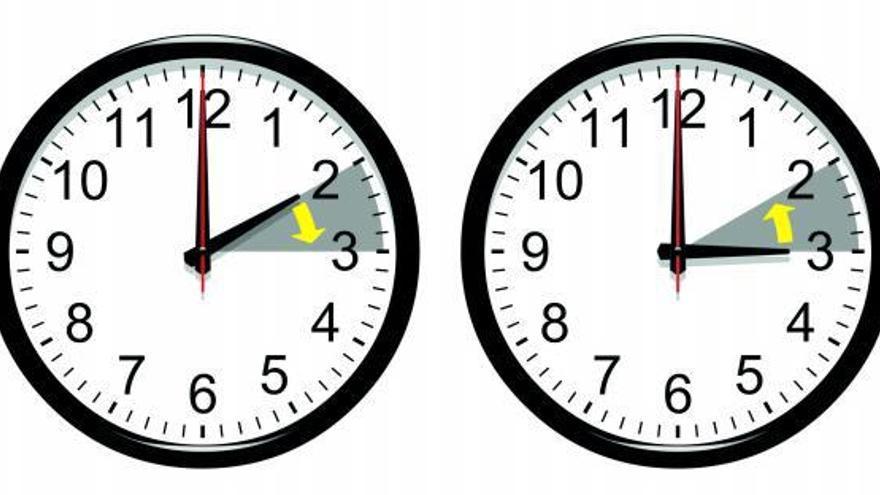Los relojes se adelantaron anoche una hora para entrar en el horario de verano
