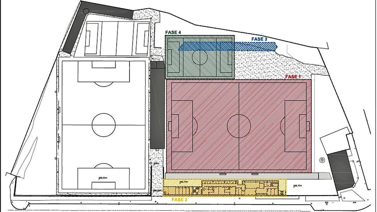 Distintas fases proyectadas por el Concello para la reforma integral del recinto deportivo.