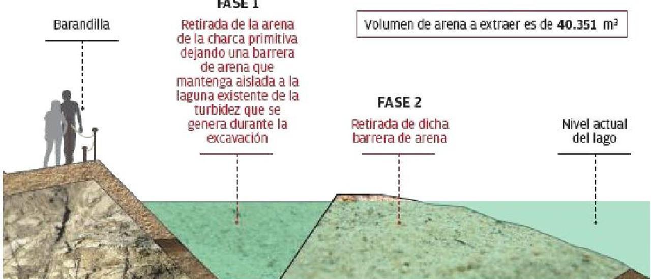 Imagen del proyecto que se llevará a cabo en este emplazamiento turístico natural.