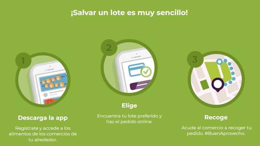 ¿Conoces la app 'Encantado de Comerte' creada en Zaragoza?