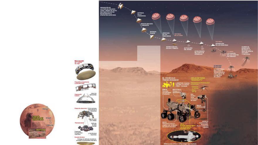 Tres naves vuelven a la conquista de Marte