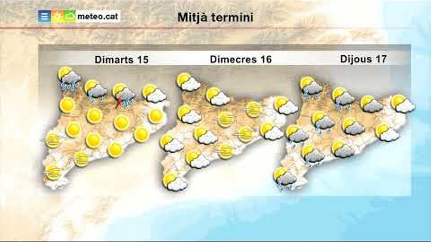 Avís a tot Catalunya per altes temperatures per a aquest dilluns