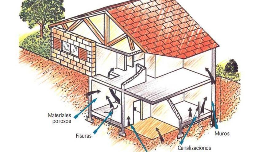 El radón causa el 7% de las muertes de extremeños por cáncer de pulmón
