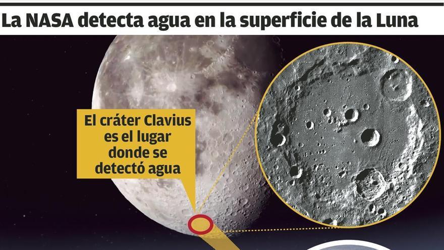 La NASA encuentra agua en la Luna