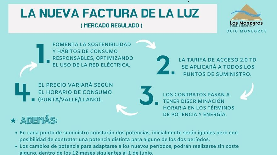 La Oficina del Consumidor de la Comarca de Los Monegros organiza charlas informativas sobre la nueva factura de la luz