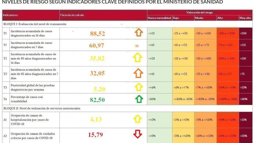 Cuatro pacientes de coronavirus más en planta del hospital de Zamora, uno menos en la UCI