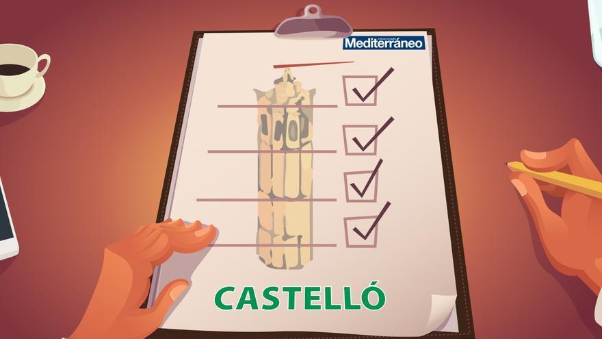 ¿Cuánto sabes de la ciudad de Castelló?