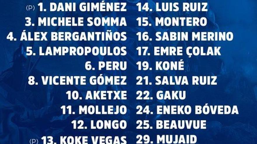 Cita a 20 futbolistas con la gran novedad de Beauvue