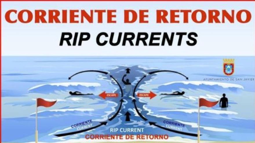 Prohíben el baño en parte de la playa de Entremares, en La Manga, por las corrientes de agua