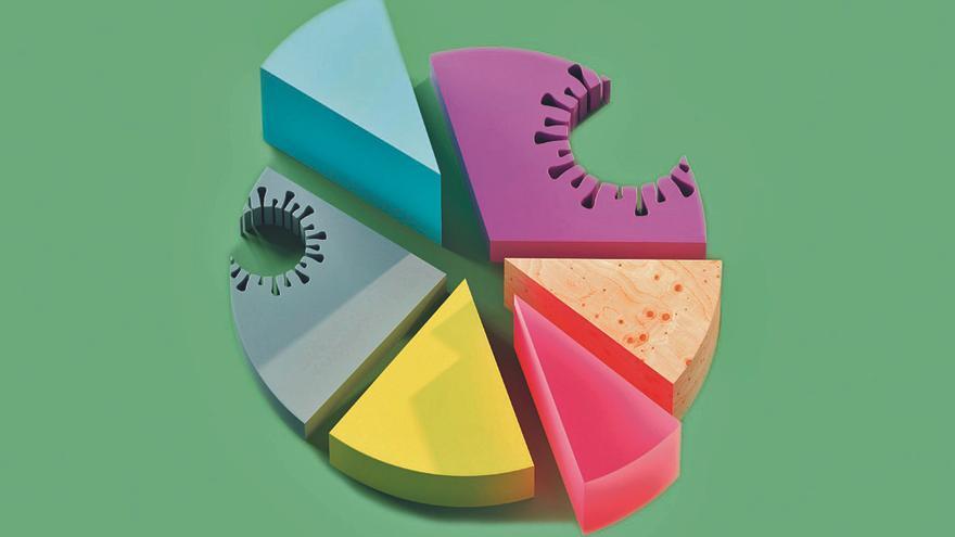 Triángulo virtuoso con centro en las personas