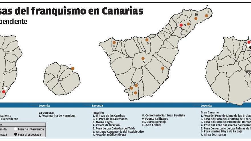 Tenerife, la gran losa de los desaparecidos  del franquismo