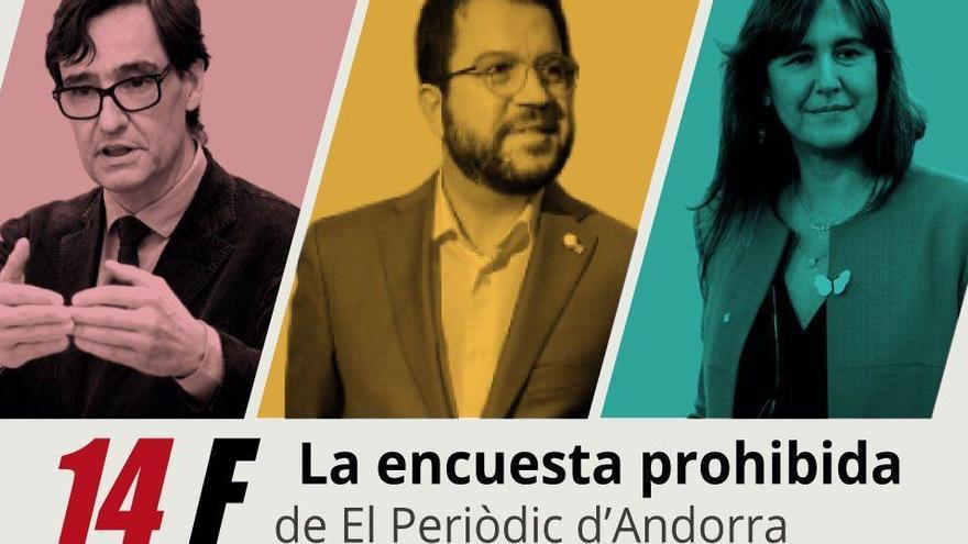 Encuesta prohibida de las elecciones catalanas 2021: último sondeo