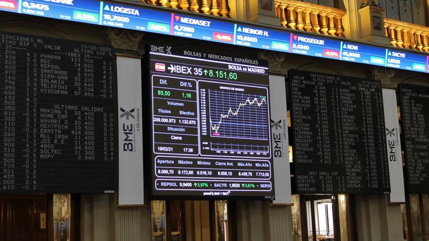 El Ibex 35 conserva los 8.100 tras caer un 0,43%